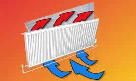 Pannello termoriflettente bianco for Isolante termico bricoman